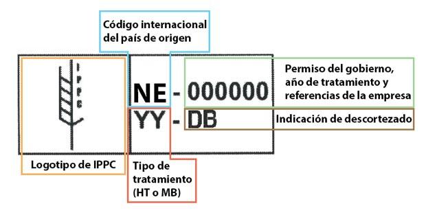 Código Internacional de etiquetado de palés